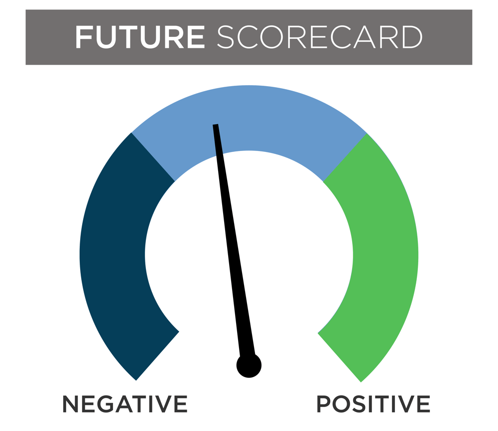 illustration of future scorecard