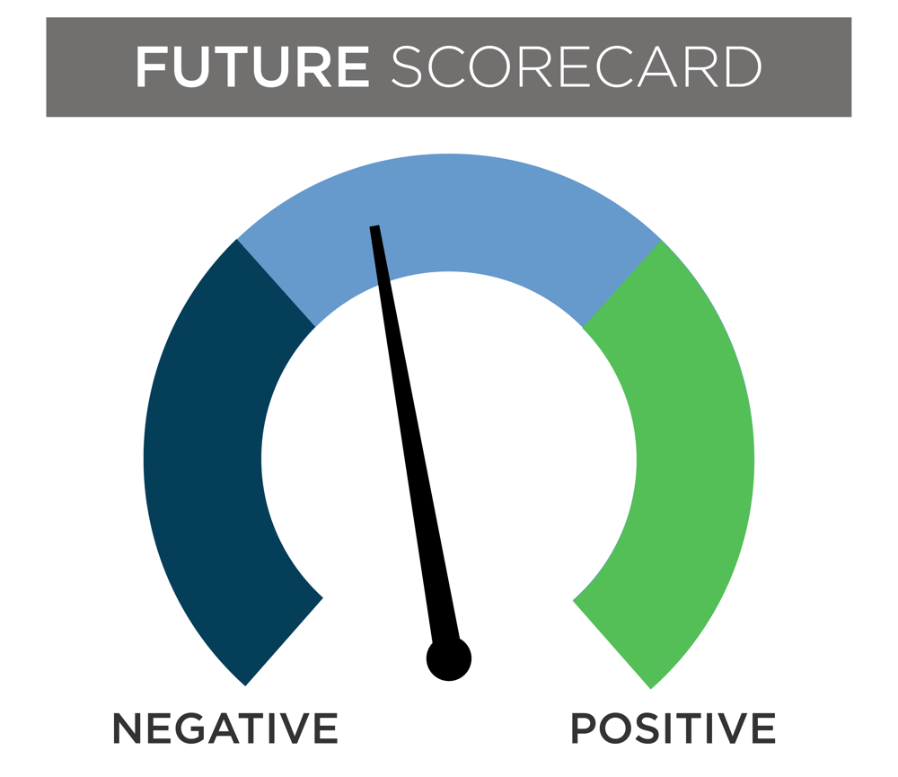 image of future scorecard