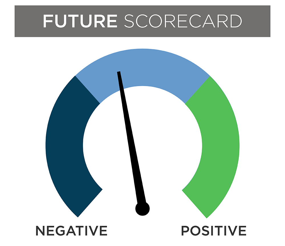illustration of future scorecard dial