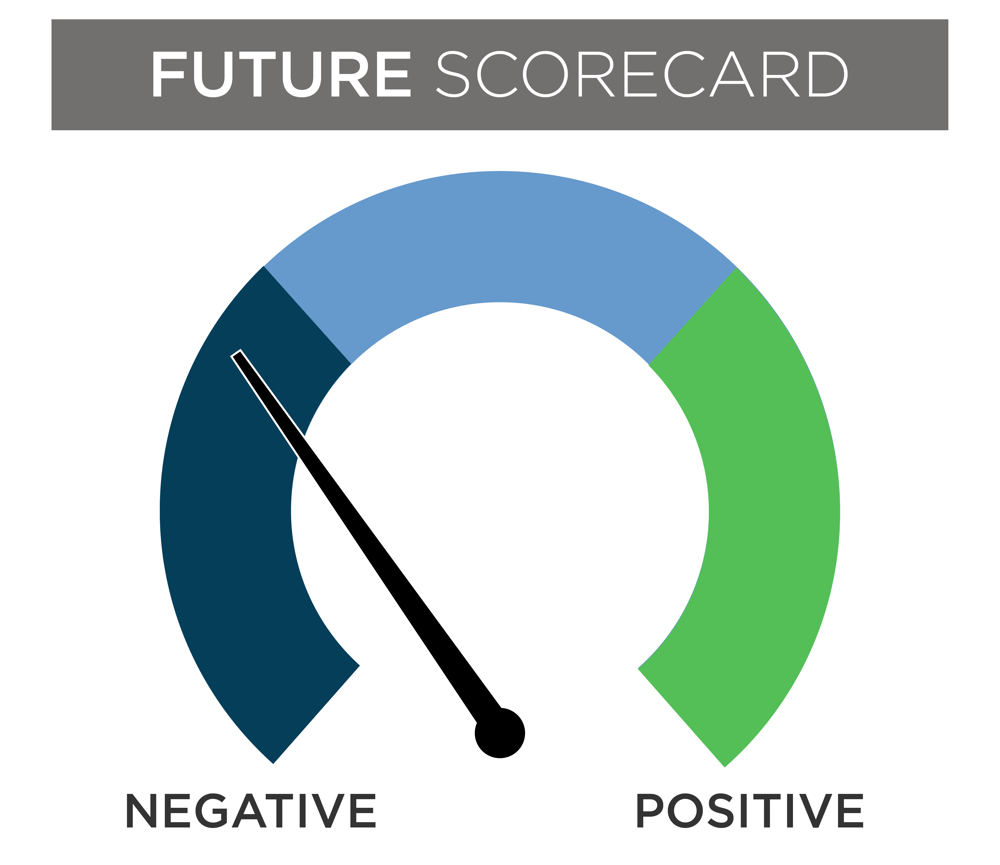 illustration of a future scorecard indicating negative