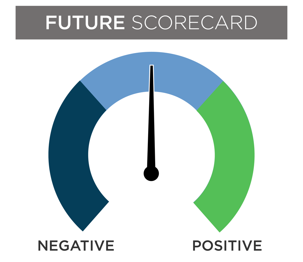 illustration of a future scorecard indicating negative
