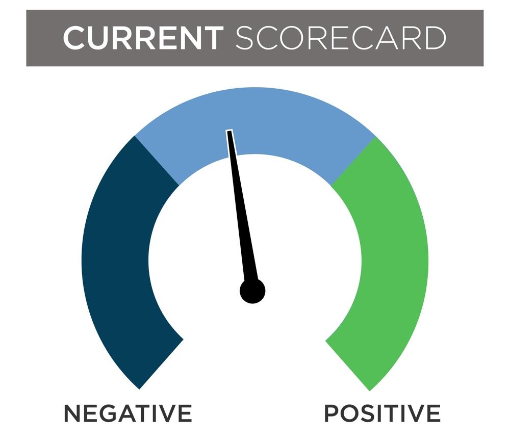 illustration of a current scorecard