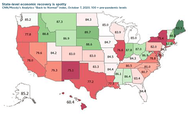 state-level economic recovery is spotty chart