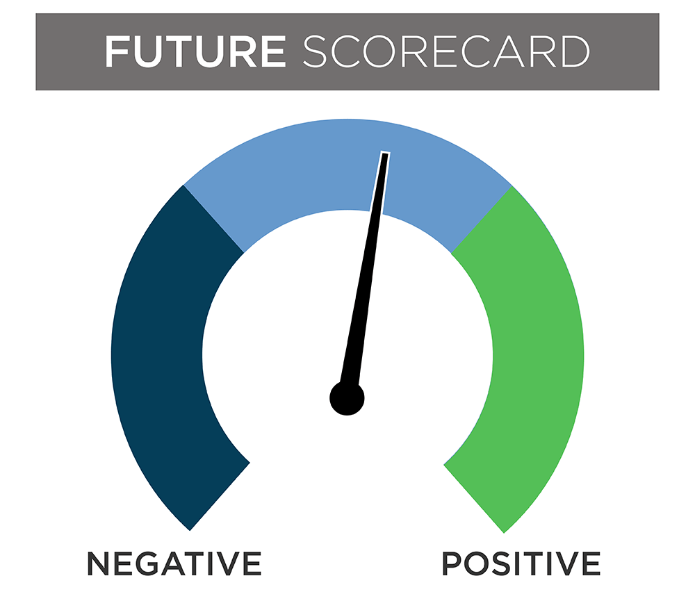 future dial scorecard