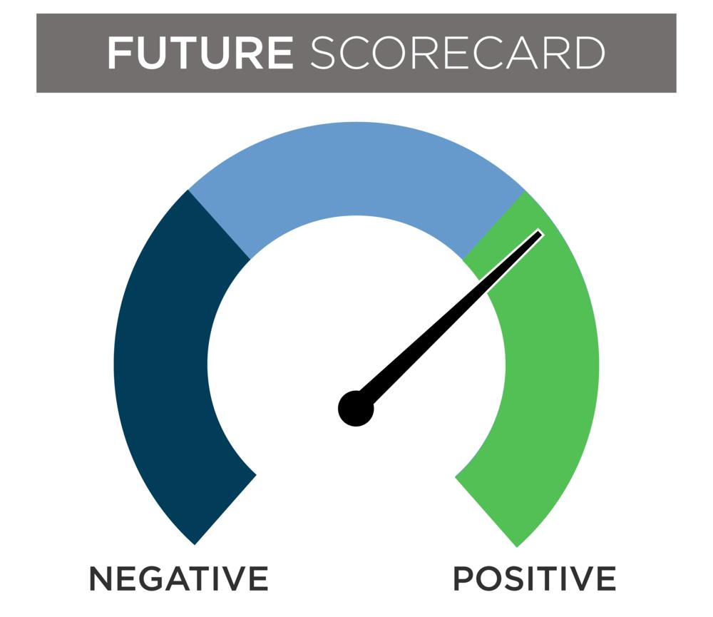 Nationwide March future scorecard