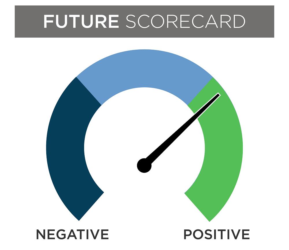 future scorecard dial